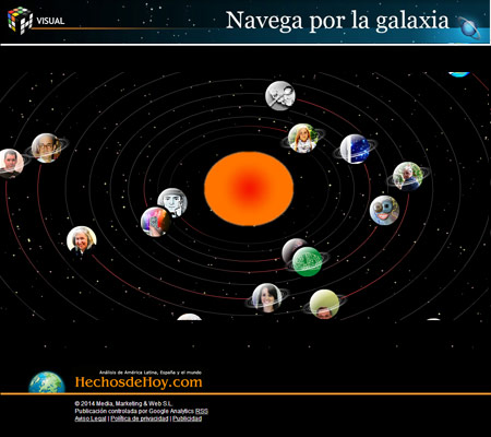 Galaxia Blogs